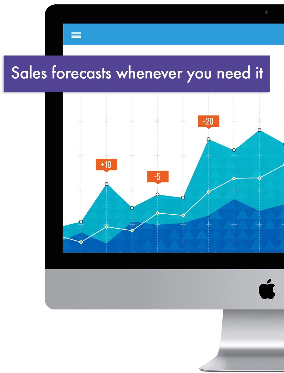 Forecast sales with Skyz CRM