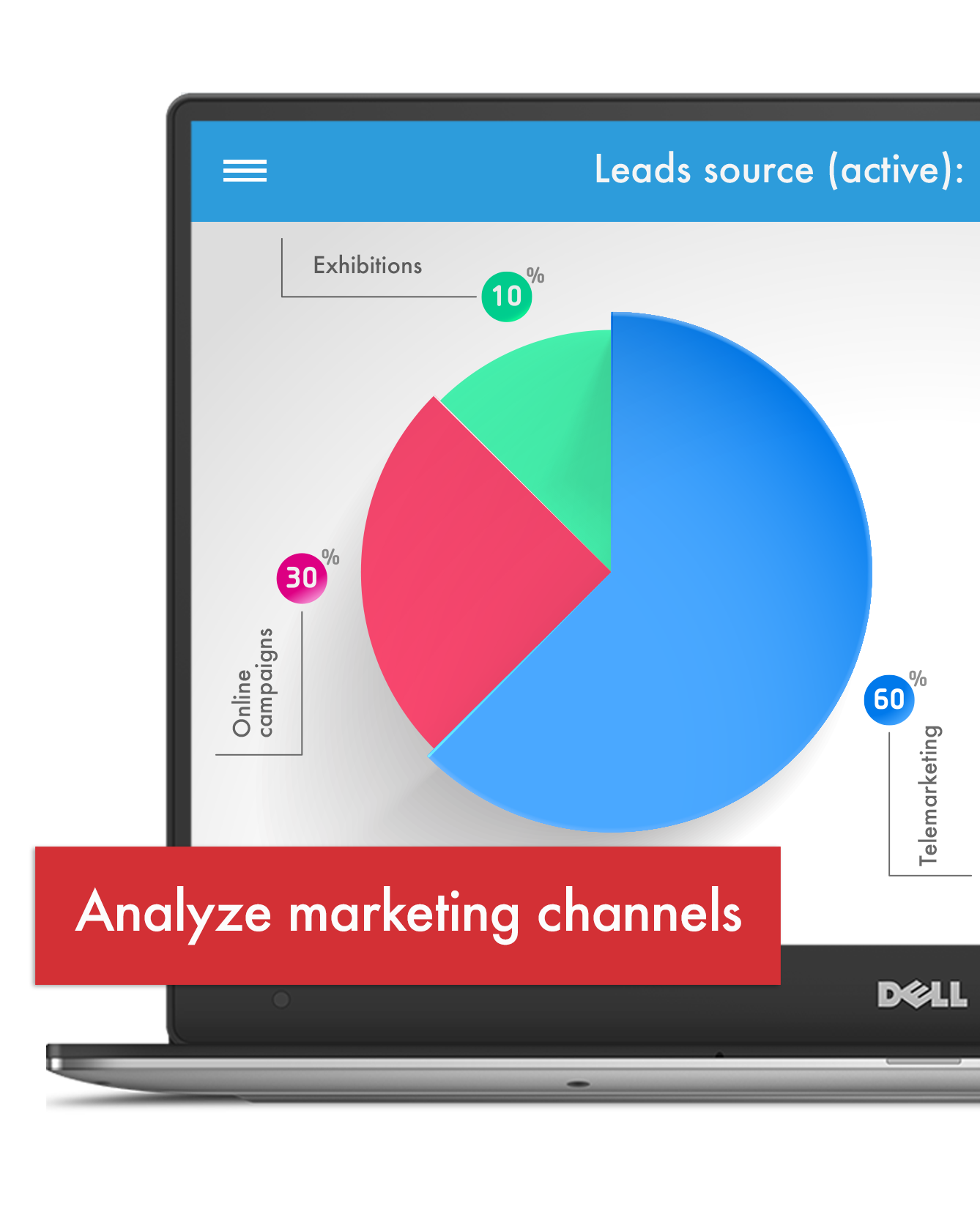 Marketing control with Skyz CRM