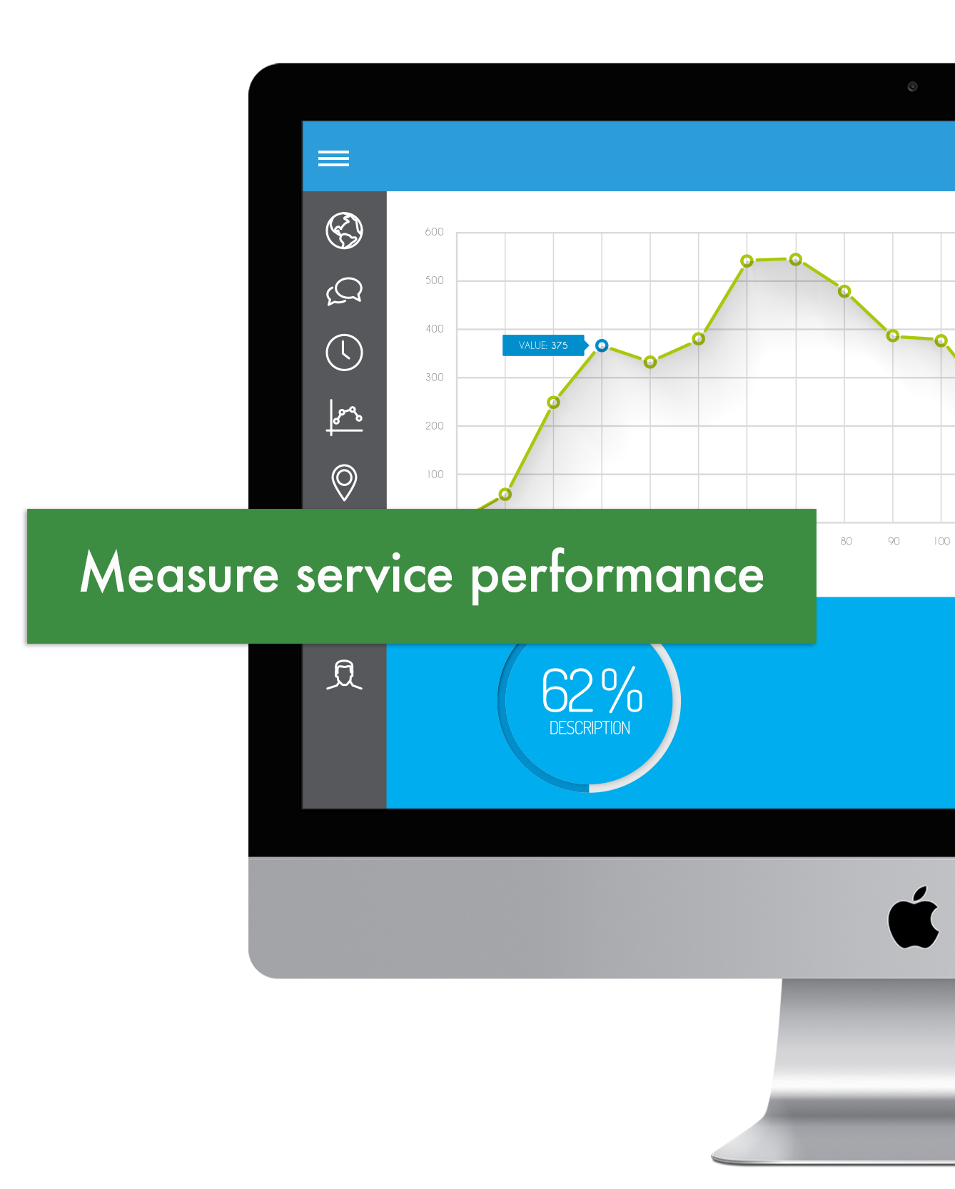 Performance management with Skyz Service