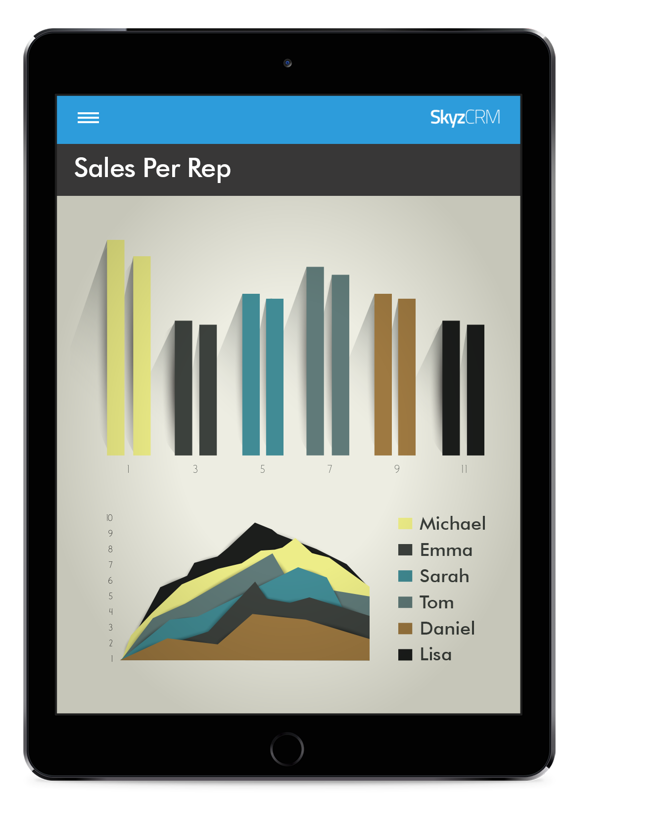 Smart sales dashboards with Skyz CRM