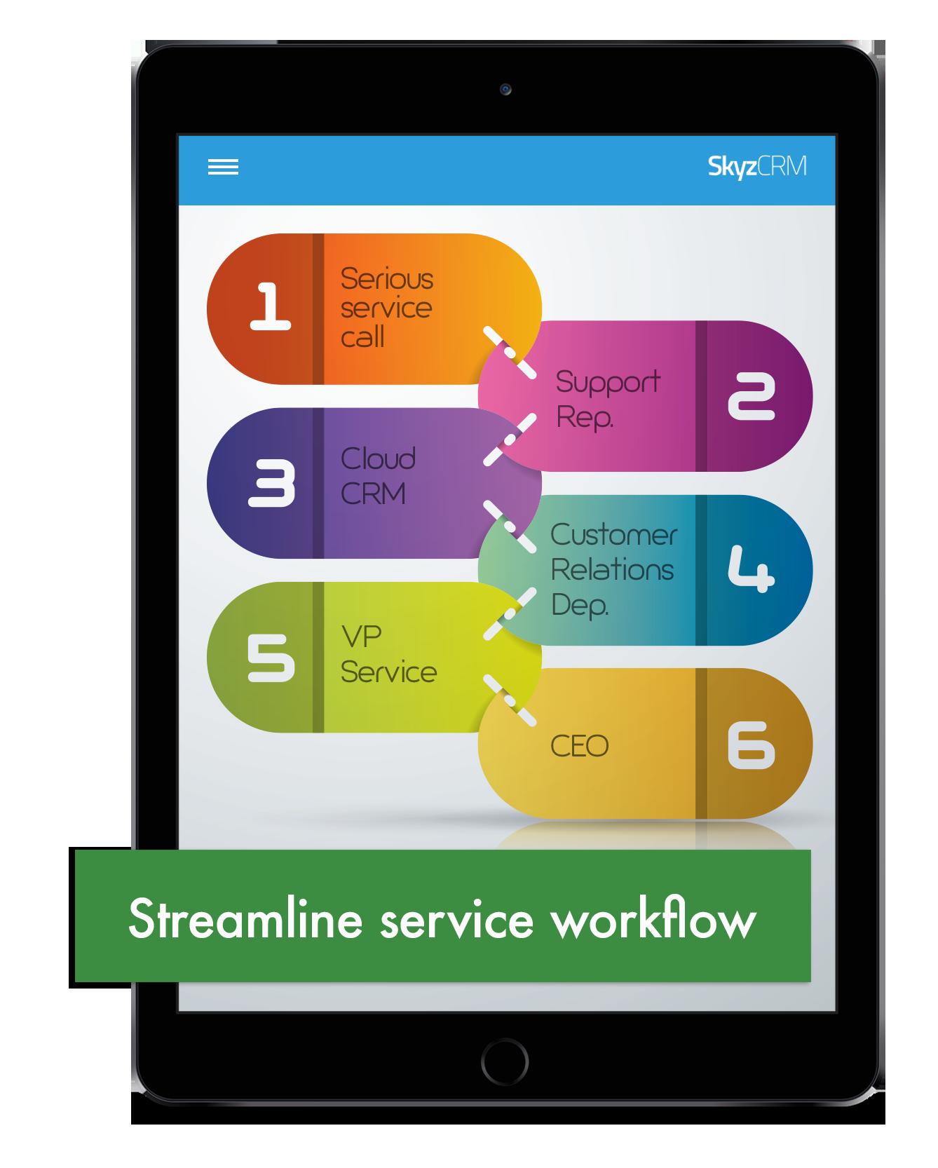 Workflow with Skyz Service